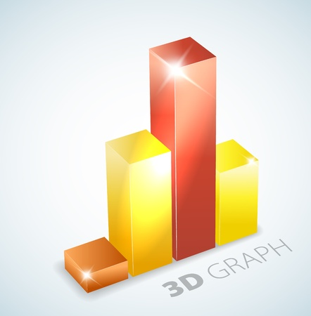 visual effects: 3D bar graph with some nice visual effects