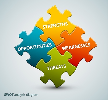 venture: Vector SWOT illustration made from four colorful puzzle pieces Illustration