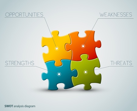 swot: illustration made from four colorful puzzle pieces