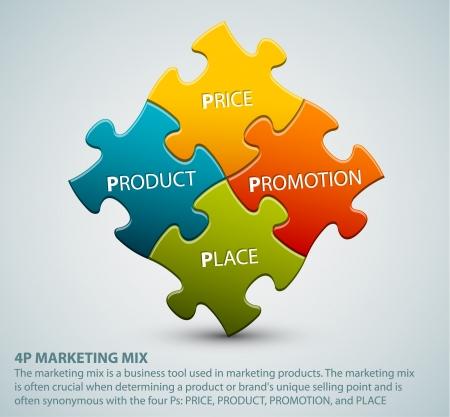 piezas de puzzle: 4P del marketing mix modelo de ilustración - precio, producto, promoción y lugar Vectores