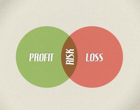 profit and loss: modello di business - profit, rischio e la perdita Vettoriali
