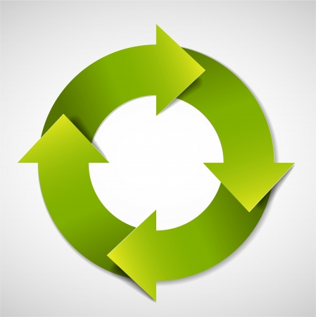 lifecycle: green life cycle diagram  schema Illustration