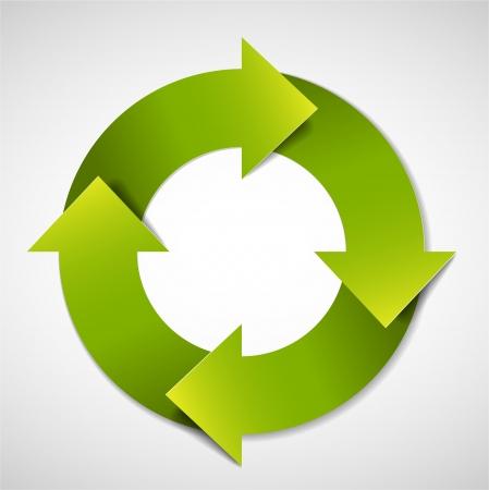 proces: zielony schemat cyklu życia  schemat