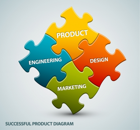 business products: good product illustration schema made from puzzle pieces