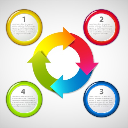 arrow circle diagram: Vector colorful  life cycle diagram  schema with four steps and description