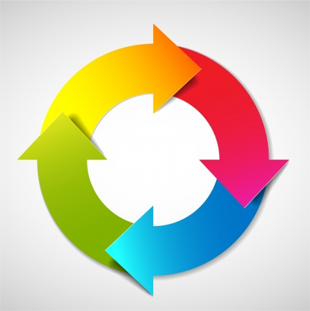 ciclo de vida: Colorido diagrama del ciclo de la vida  del esquema