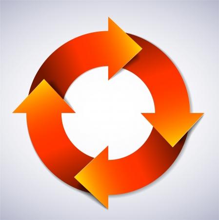 method: red life cycle diagram  schema Illustration