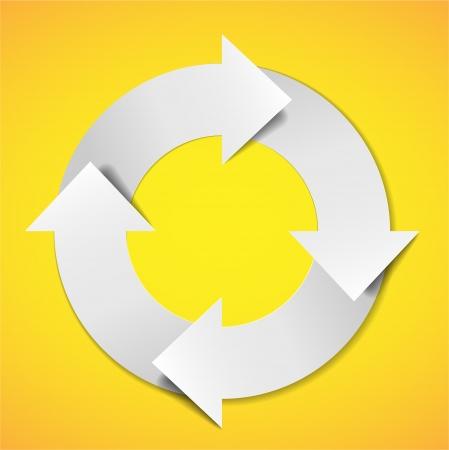 procedure: Vettoriale cronogramma ciclo di vita  schema Vettoriali