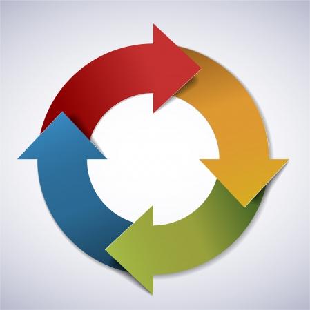 coloré schéma du cycle de vie diagramme / - rétros couleurs