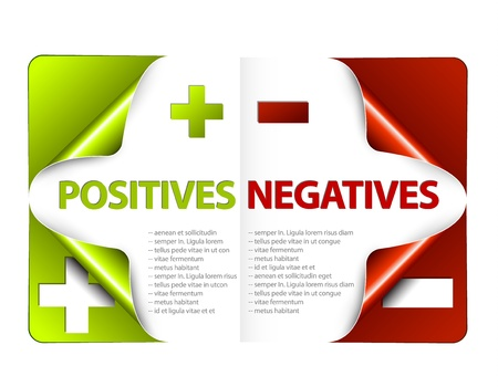 positives: template for positives and negatives