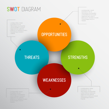 swot: Vector light SWOT illustration