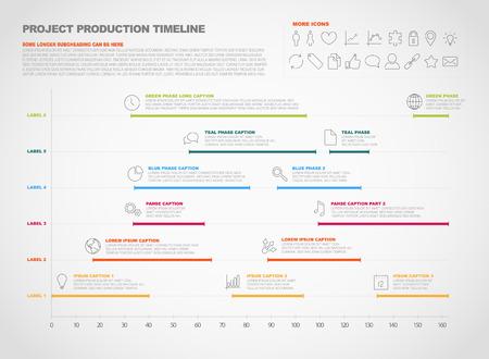 Projekt-Timeline Graph - Gantt-Diagramm der Projektfortschritts