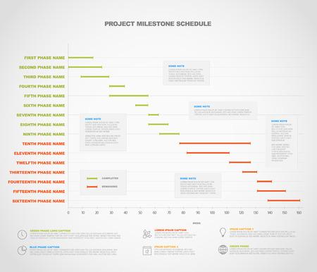プロジェクト タイムライン グラフ - ガントチャート プロジェクトの進捗状況  イラスト・ベクター素材