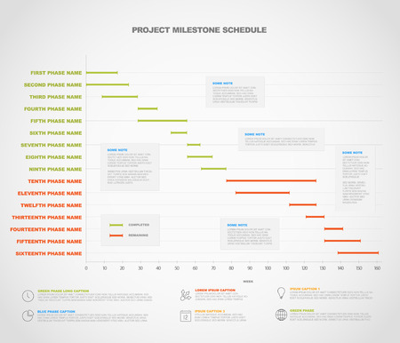 프로젝트 타임 라인 그래프 - 프로젝트의 간트 진도 차트