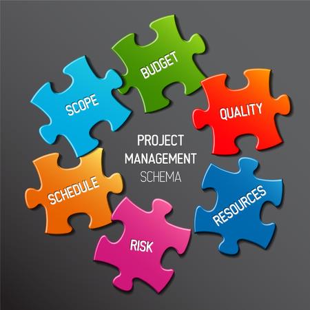 Projet vecteur concept de régime de schéma de gestion Banque d'images - 29000369