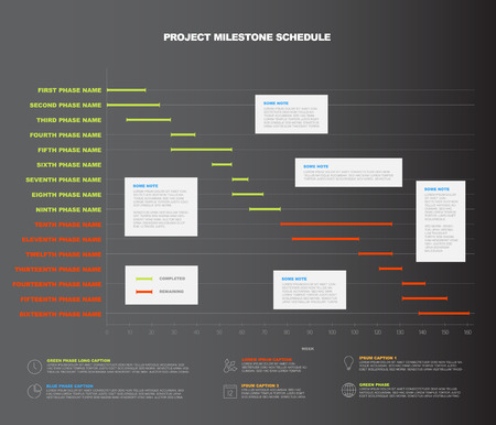 Vector project timeline graph - gantt progress chart of project Illustration