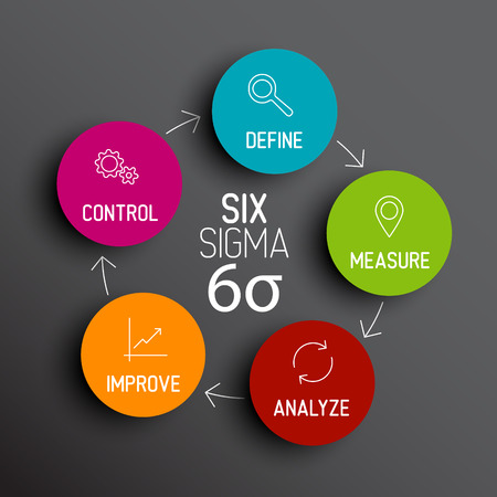diagrama de procesos: Vector Seis sigma concepto de esquema de diagrama Vectores