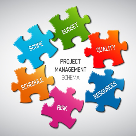 diagrama de procesos: Proyecto Vector concepto de esquema de diagrama de gestión