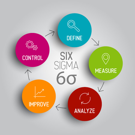 development process: Vector Light Six sigma diagram scheme concept