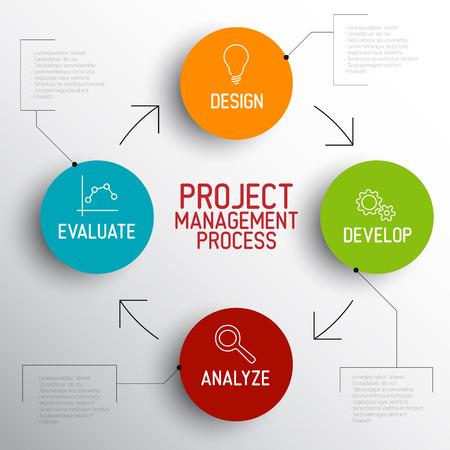 벡터 프로젝트 관리 프로세스 다이어그램 개념