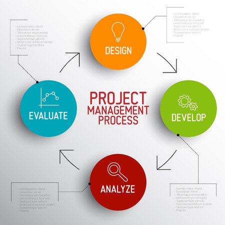 Vector Progetto processo di gestione del concetto di schema Archivio Fotografico - 29265514