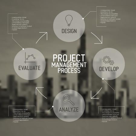 gestion: Moderno concepto diagrama de procesos de gestión de proyectos vectorial