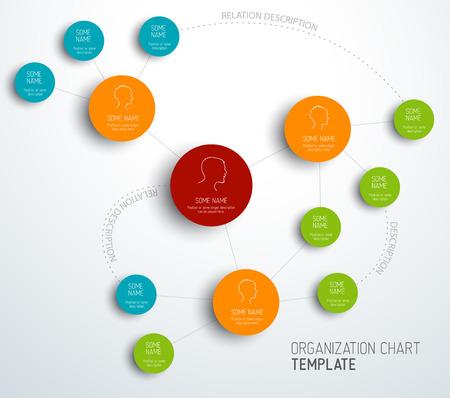 organigrama: Vector plantilla de la organización moderna y sencilla, con perfiles