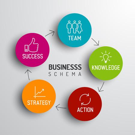 diagrama de procesos: diagrama de esquema de negocios minimalista Vectores