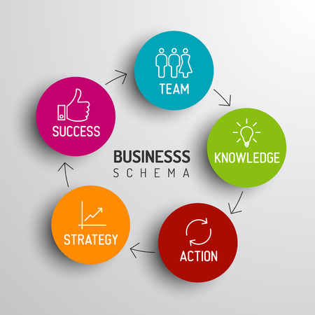 flow diagram: minimalistic business schema diagram  Illustration