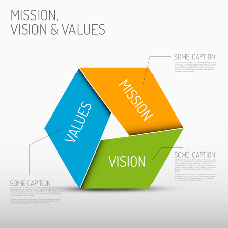 Mission, vision and values diagram schema infographic Vector