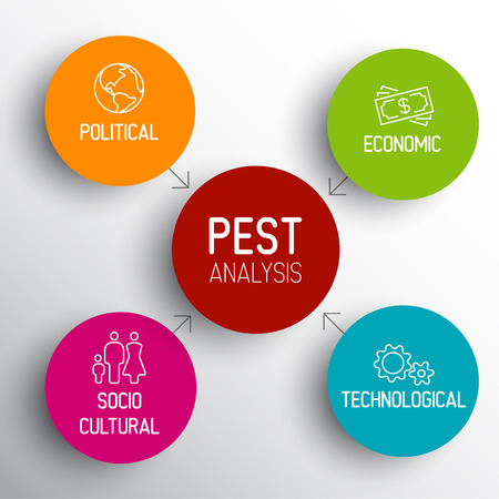 Pest Analysis Cliparts Stock Vector And Royalty Free Pest