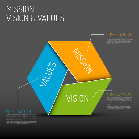 Vector Mission, vision and values diagram schema infographic, dark version Ilustrace
