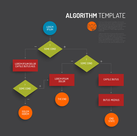 algorithm: Abstract algorithm vector template with flat design - dark version