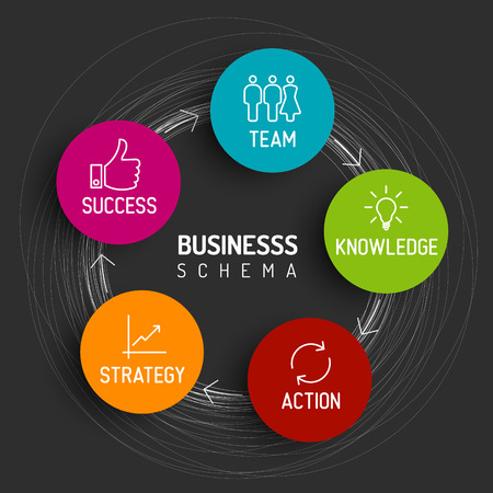 action: Vector minimalistic business schema diagram - team, knowledge, action, strategy, success - dark version