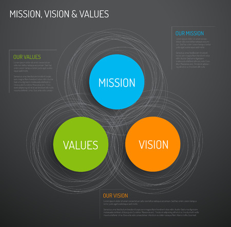 vision: Vector Mission, vision and values diagram schema infographic - dark version