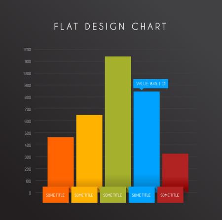 vertical bars: Vector flat design statistics vertical column graphs - dark version