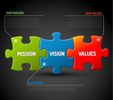 corporativo: Vector Misión, visión y valores esquema diagrama de piezas de un rompecabezas - versión oscura Vectores