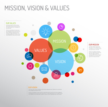 statement: Vector Mission, vision and values diagram schema infographic with colorful circles and simple icons