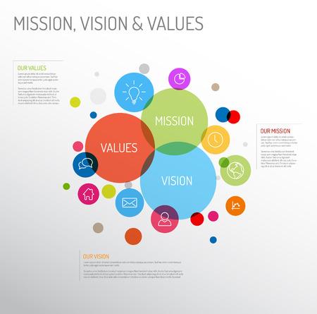 ifade: Vektör Misyon, vizyon ve renkli çevreler ve basit ikonları ile diyagram şeması Infographic değerleri