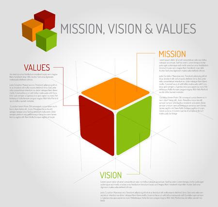 ベクトルの使命、ビジョンと価値図スキーマ インフォ グラフィック (キューブ版)