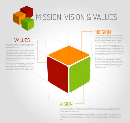 Vector Mission, vision and values diagram schema infographic (cube version)