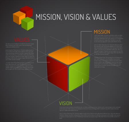 mision: Vector Misión, visión y valores infografía esquema de diagrama (cubo oscura versión) Vectores