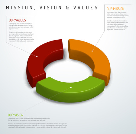 vision mission: Vector Mission, vision and values diagram schema infographic (pie chart version)