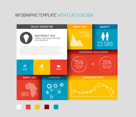 graphic display cards: flat user interface (UI) infographic template  design - blue, red and yellow version