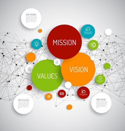 pasion: Vector Misión, visión y valores infografía esquema de diagrama con la red en el fondo