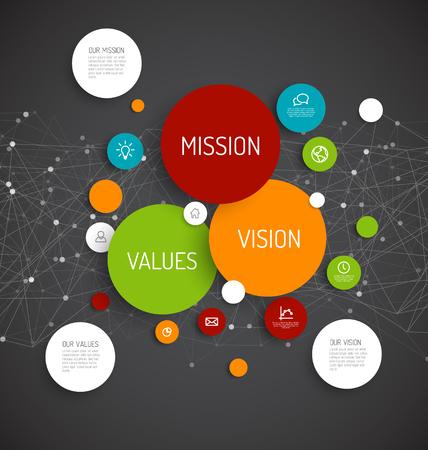 Mission vectorielle, vision et valeurs schéma schéma infographie avec le réseau en arrière-plan - version foncée