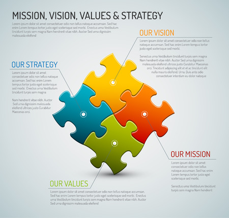 proposito: Valores fundamentales de la empresa Vector - Misión, visión, estrategia y valores esquema de diagrama a partir de piezas de un rompecabezas