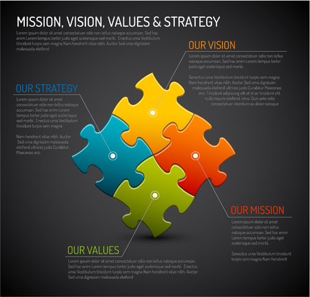 vision business: Vector company core values - Mission, vision, strategy and values diagram schema made from puzzle pieces Illustration
