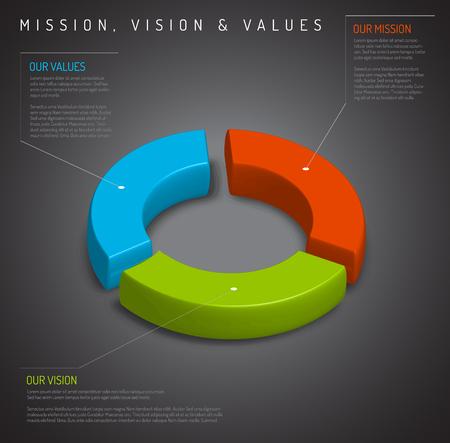 schema: Mission, vision and values diagram schema infographic (pie chart dark version) Illustration