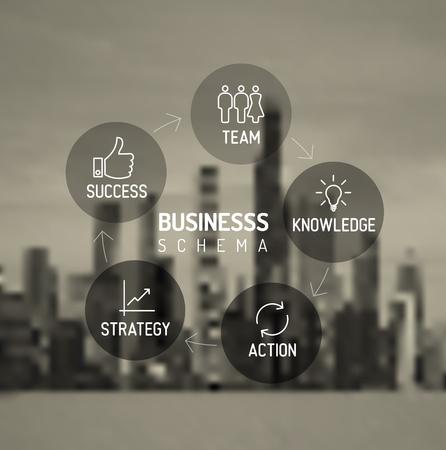 Vector minimalistische zakelijke schema diagram - team, kennis, actie, strategie, succes, met de skyline van de stad op de achtergrond
